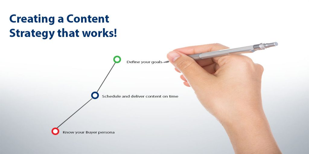 Content Strategy that works!